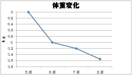 20130820.jpg