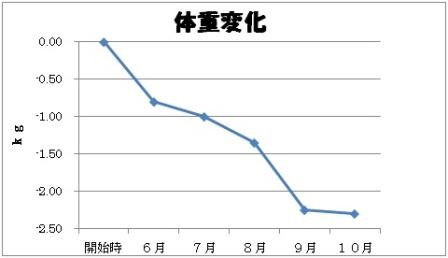 20131017.jpg