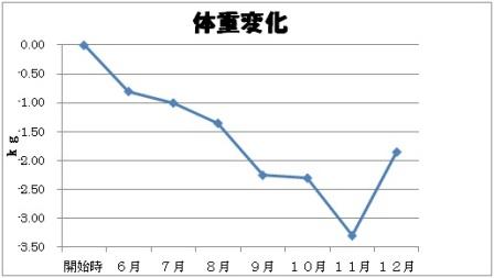 2013121701.jpg