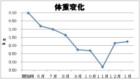 20140117.jpg