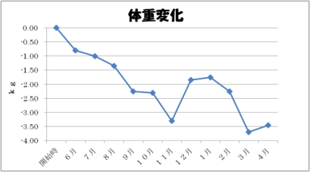 2014040417.png